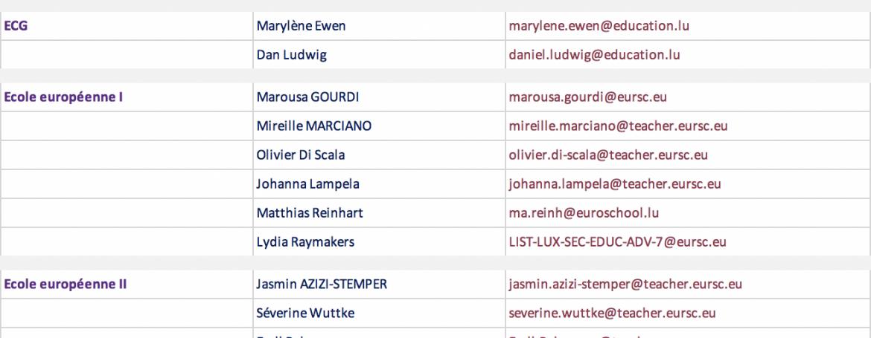 Liste des contacts